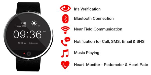 IriTech FiDELYS Smartwatch design and news updates
