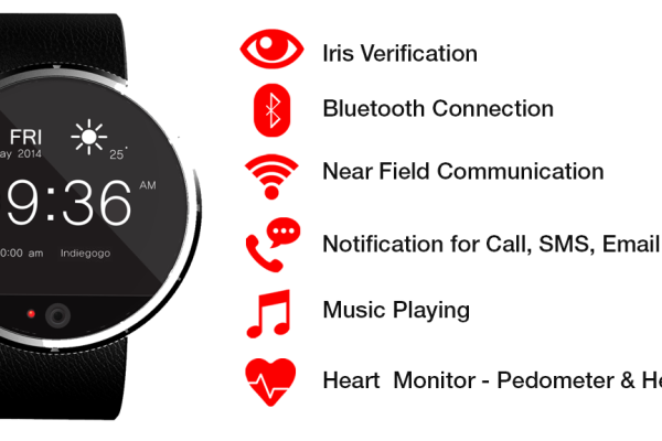 IriTech FiDELYS Smartwatch design and news updates